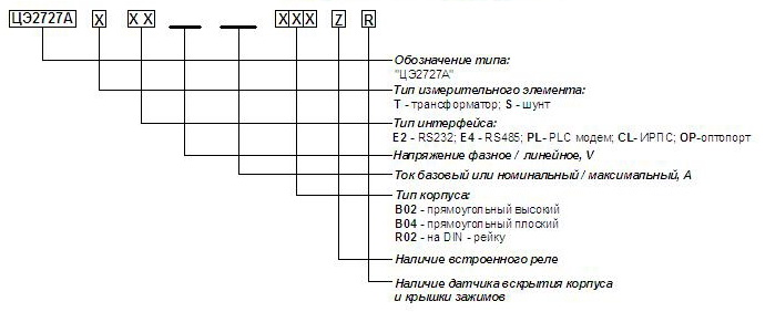 Условное обозначение счётчиков ЦЭ2727А